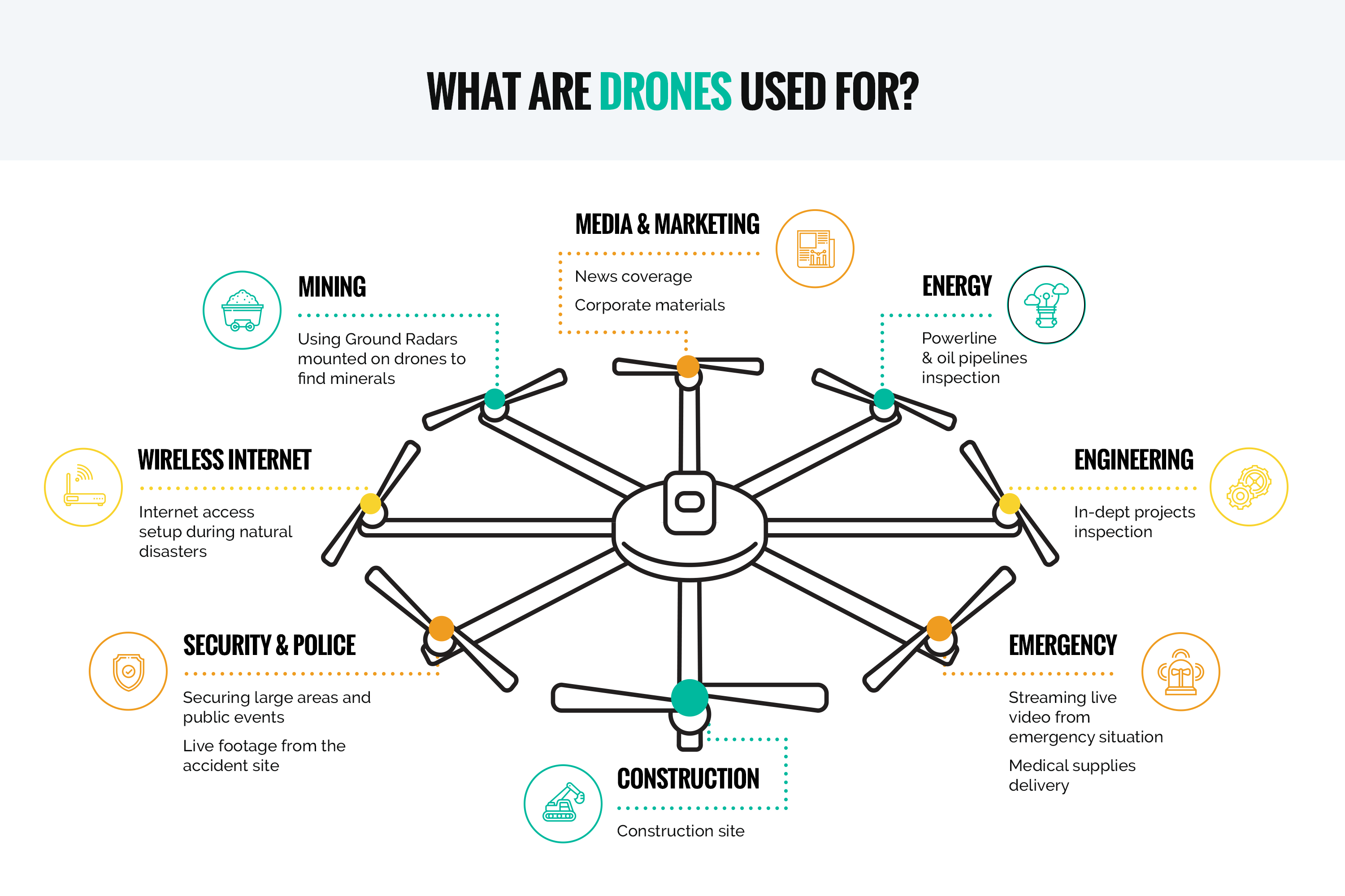 NNTC_Drones_infographics_new (1).png